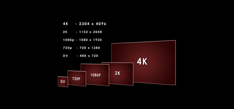World's first 4K movie download service to come with Sony's new