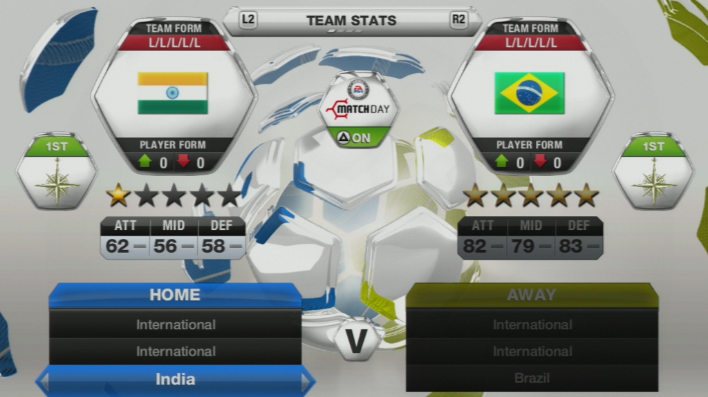fifa 13 india team 1024x575 Independence Day Special: Top Indian Moments in Video Games