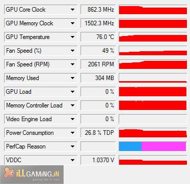 GPU full
