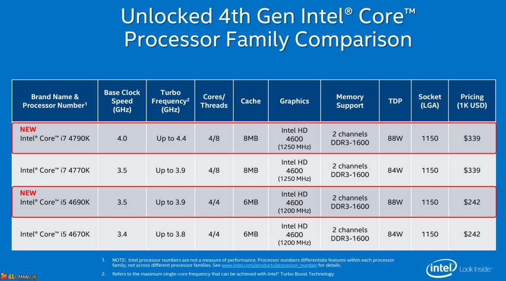 Intel-Devil's-Canyon-Announcement-2