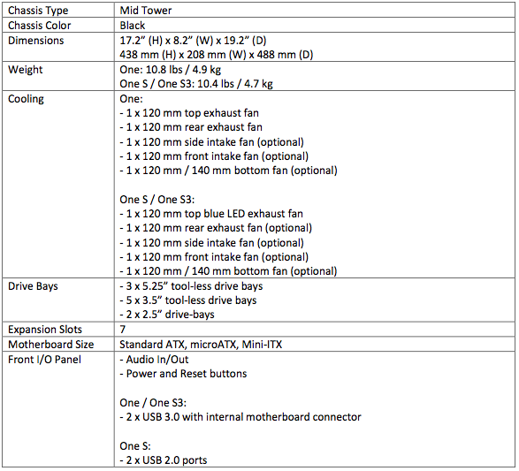 Antec One S3 Specifications