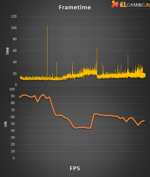 Asus Strix R7 370 OC 4GB Review