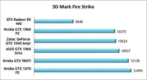 3dmark-firestrike