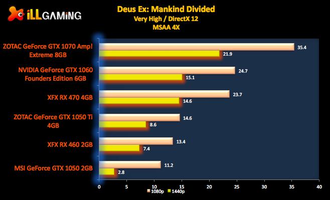 Deus Ex MD Benchmark