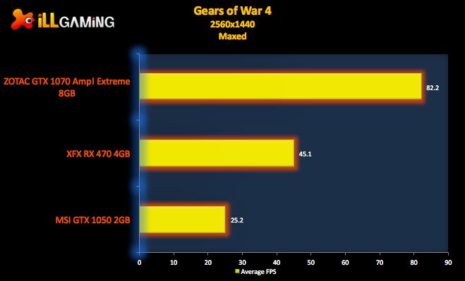 Gears of War 4 benchmark